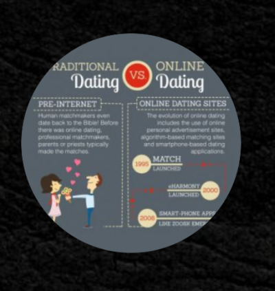 dating advice for singles